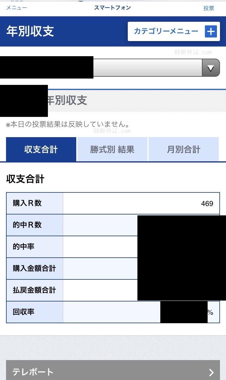 収支情報が見れるインターネット投票(テレボート)