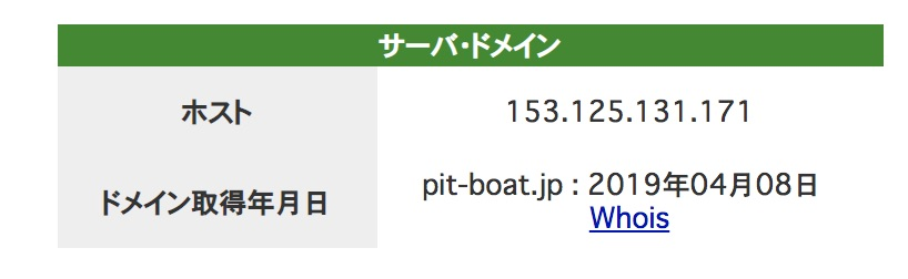 PIT(ピット)という競艇予想サイトのドメイン取得日
