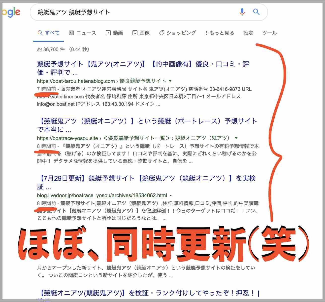 競艇鬼アツ(競艇オニアツ)という競艇予想サイトをいつの間に評価するブロガーサイト
