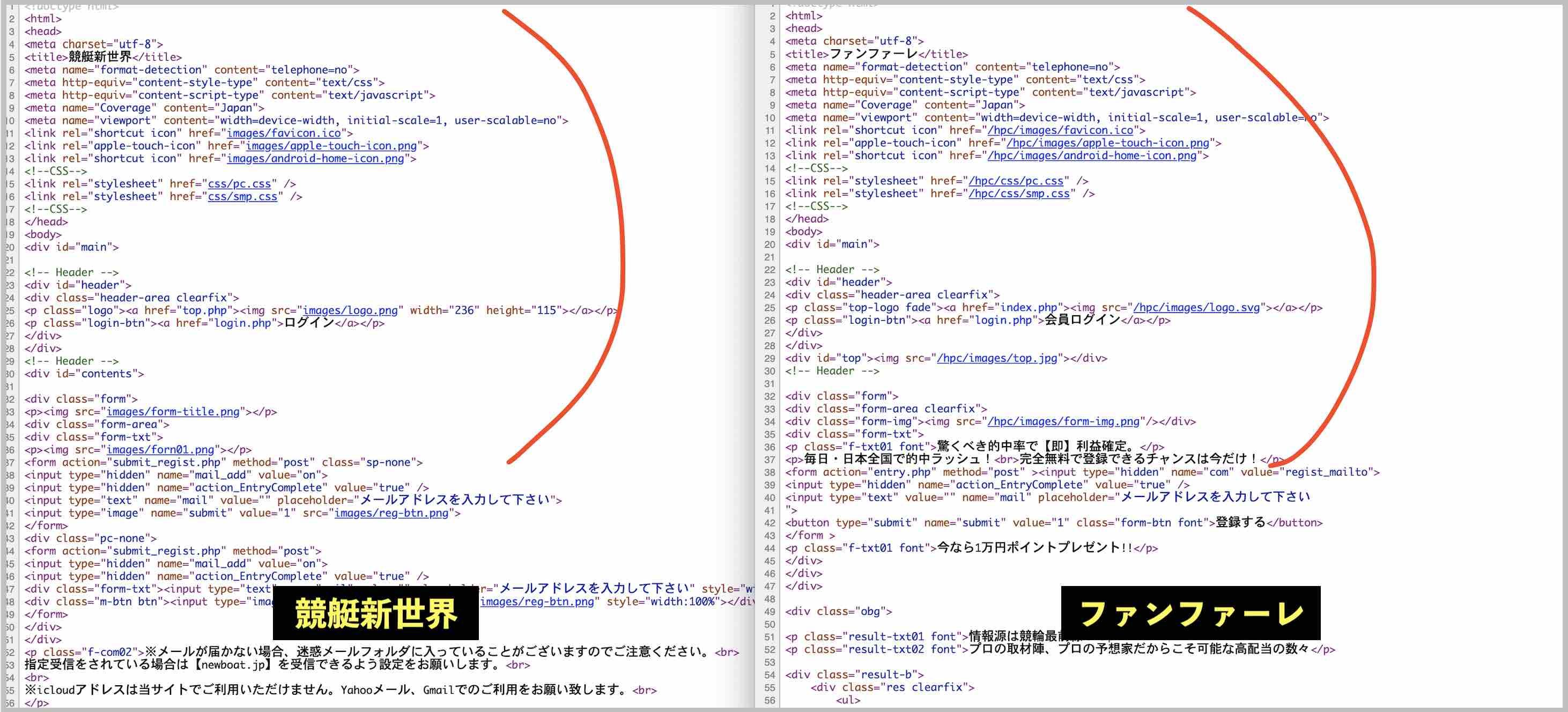 「競艇新世界」という競艇予想サイトと「ファンファーレ」のページソースも似てる