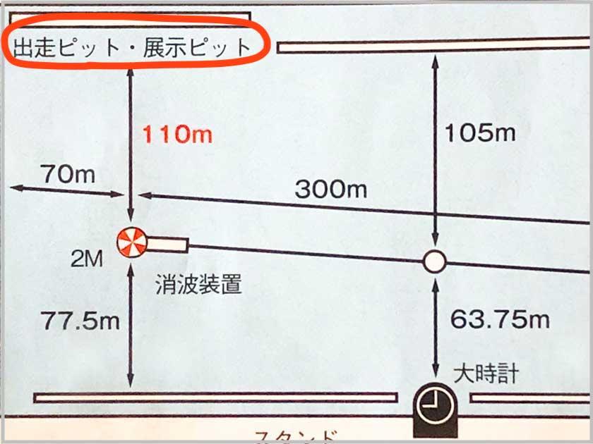 競艇ボートレースにおける福岡競艇場のピット位置