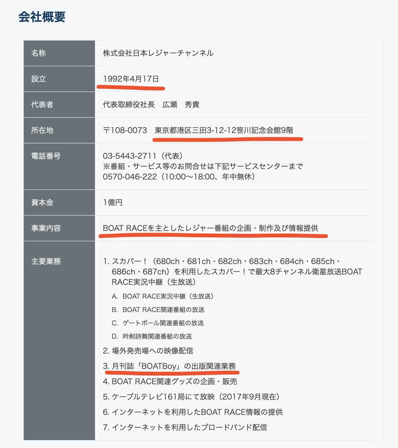競艇専門チャンネル、日本レジャーチャンネル(JLC)の運営社