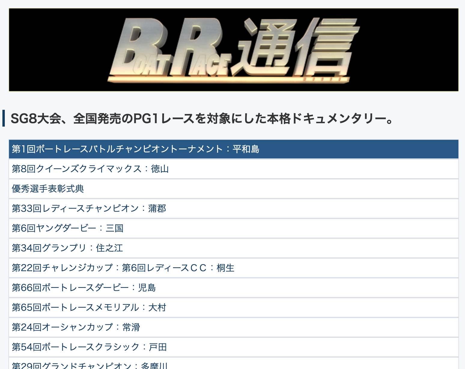 競艇専門チャンネル、日本レジャーチャンネル(JLC)の面白い番組、BOATRACE通信