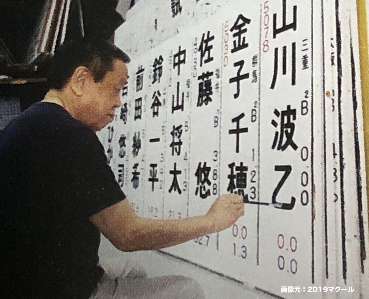 尼崎競艇の出場予定選手パネル