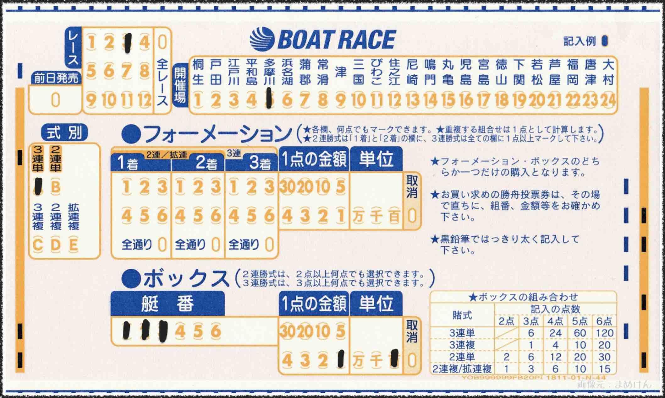 競艇ボートレースの舟券購入に使うマークシートの書き方、BOX買い_ボックス買い