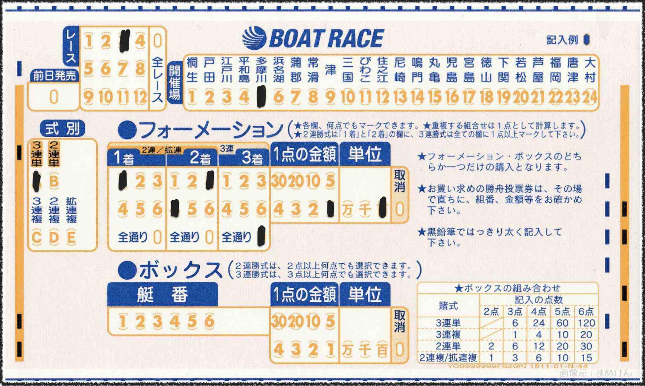 競艇ボートレースの舟券購入に使うマークシートの書き方、流し買い