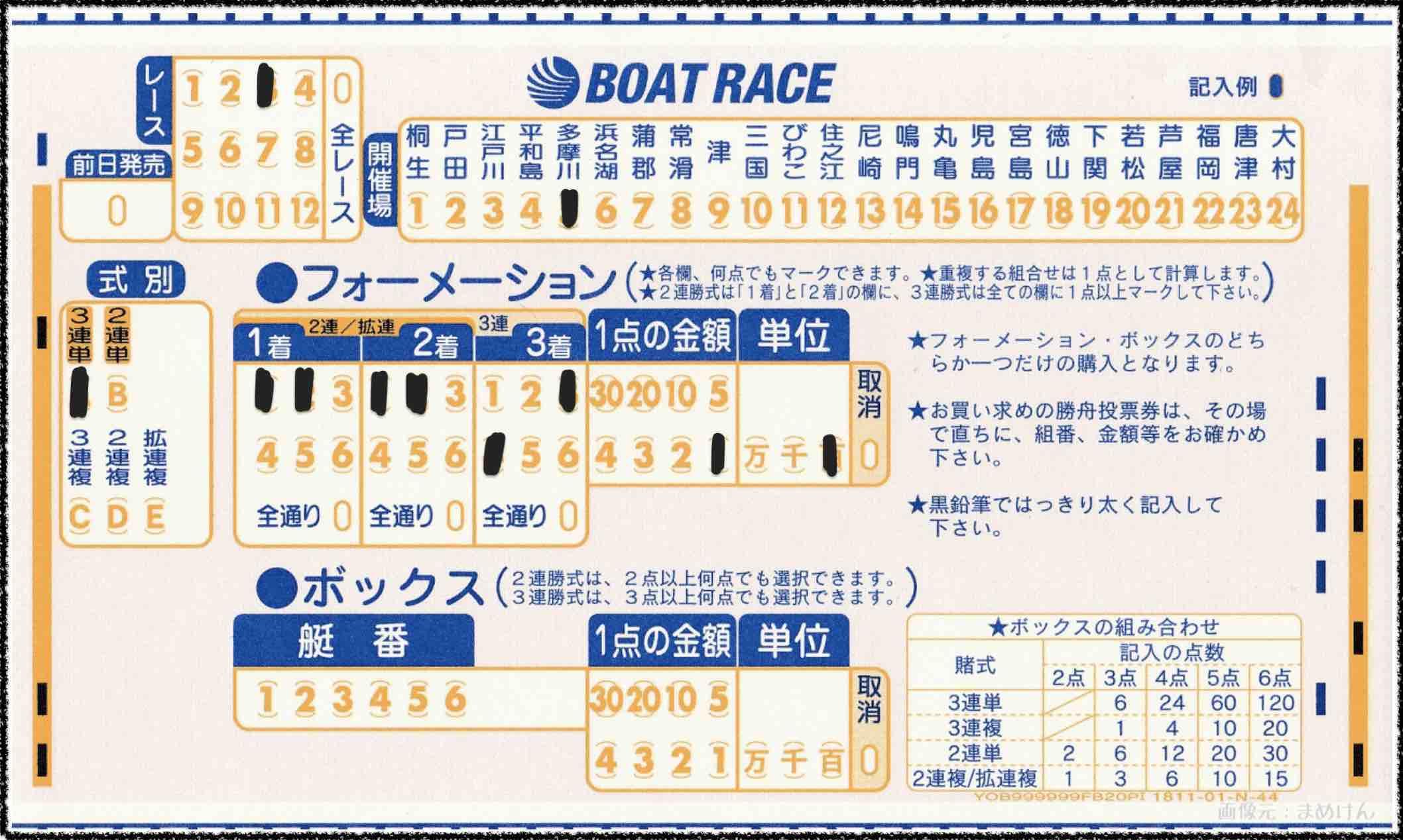競艇ボートレースの舟券購入に使うマークシートの書き方、フォーメーション買い