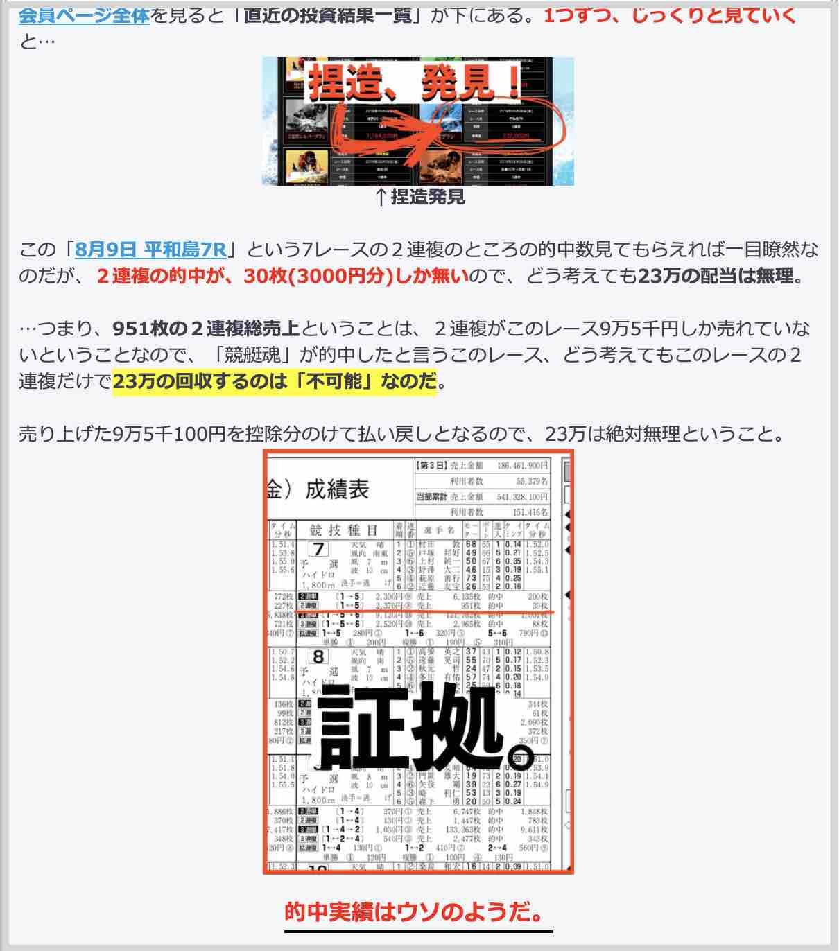 競艇・ボートレース予想サイト「競艇魂」の「捏造」が発覚.jpg