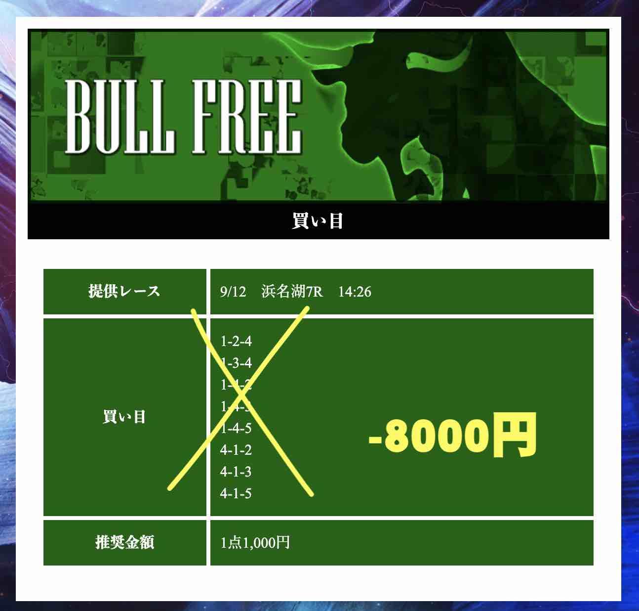 競艇BULL(競艇ブル)という競艇予想サイト(ボートレース予想サイト)の無料情報(無料予想)の結果