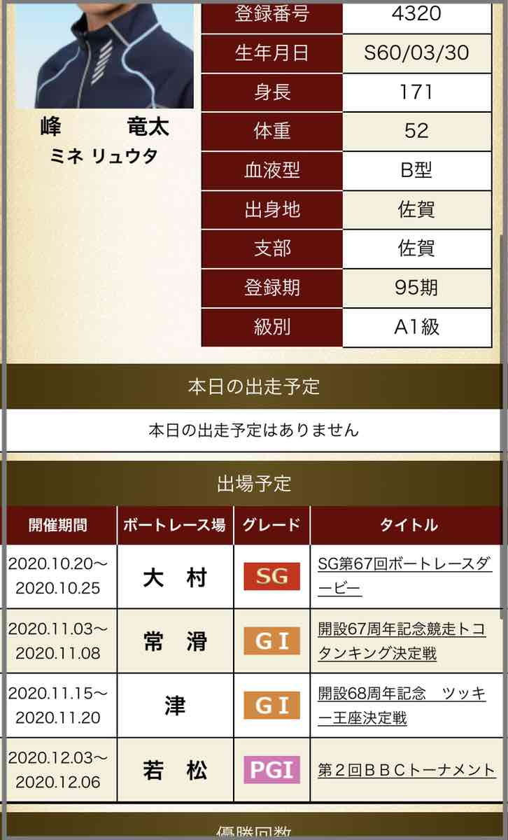 競艇界の峰竜太の記録