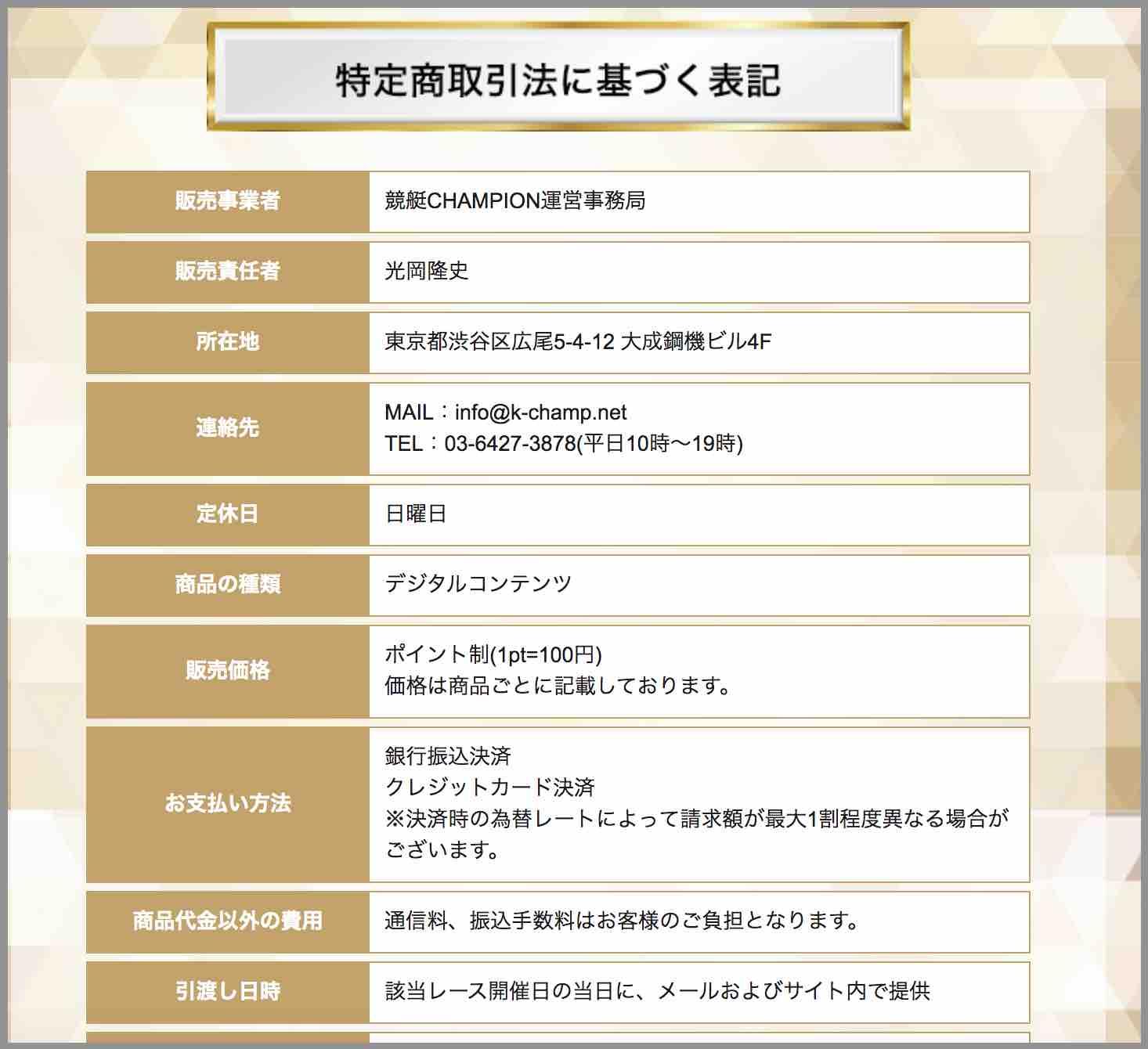競艇チャンピオン(CHAMPION)という競艇予想サイト(ボートレース予想サイト)の特商法ページ