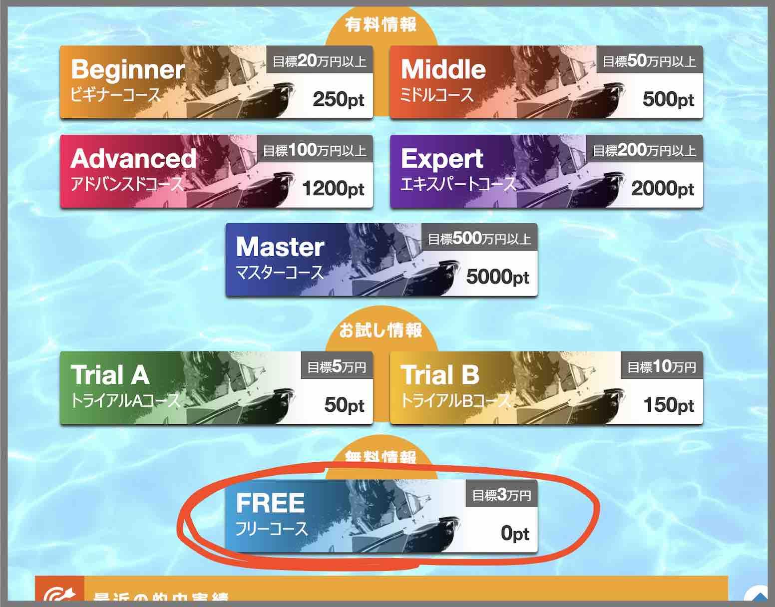 フルスロットルという競艇予想サイト(ボートレース予想サイト)の無料予想(無料情報)を確認する