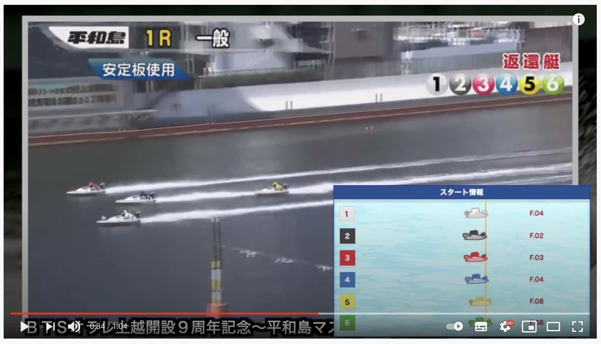 2月23日のボートレース平和島第1R、全艇フライング返還欠場