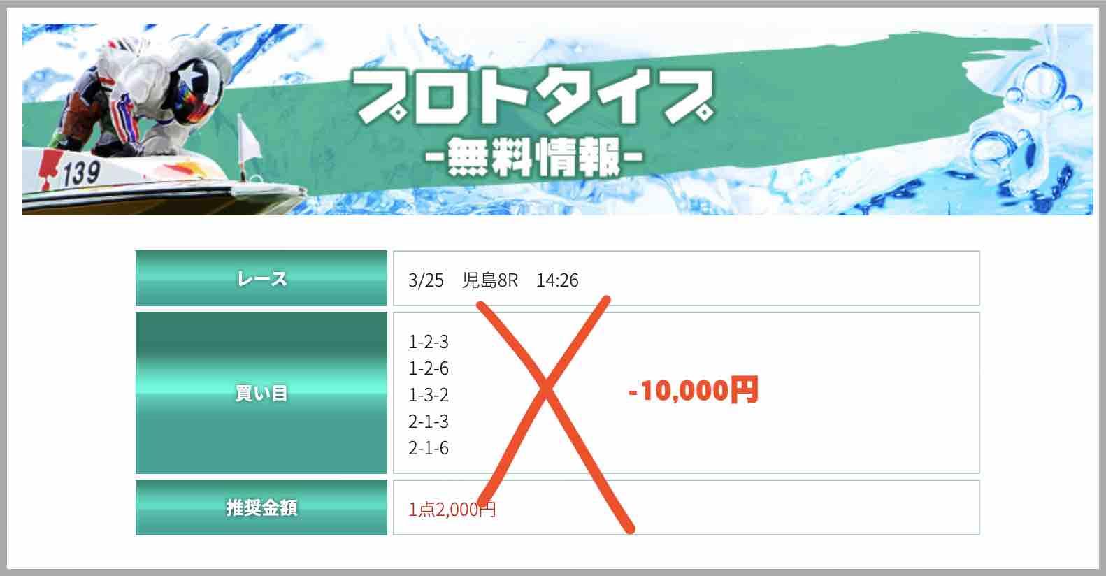 IXBOAT(シックスボート)という競艇予想サイトの無料予想(無料情報)の抜き打ち検証