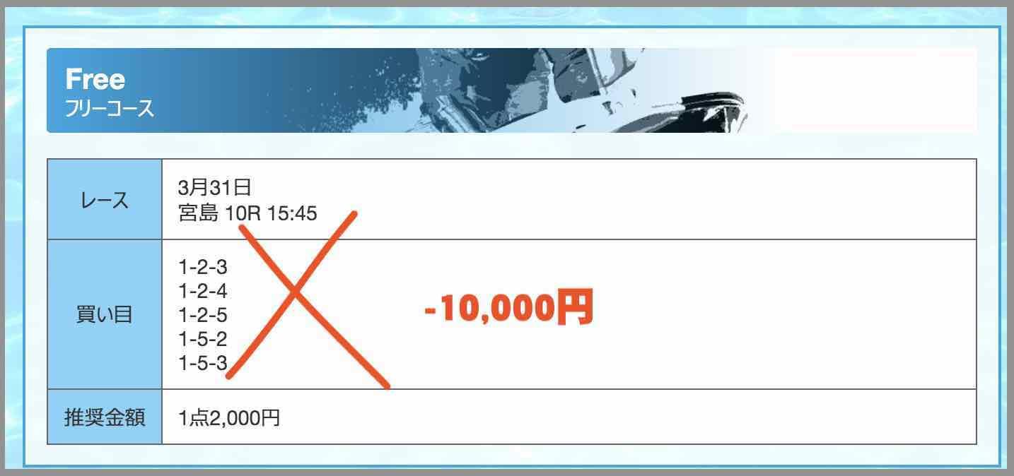 フルスロットルという競艇予想サイトの無料予想(無料情報)の抜き打ち検証