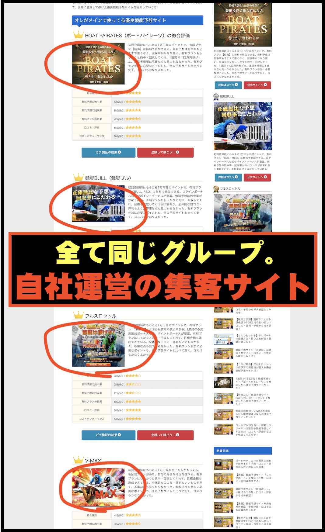 マルコという競艇予想サイトの紹介ブログは自社運営の集客ブログだった