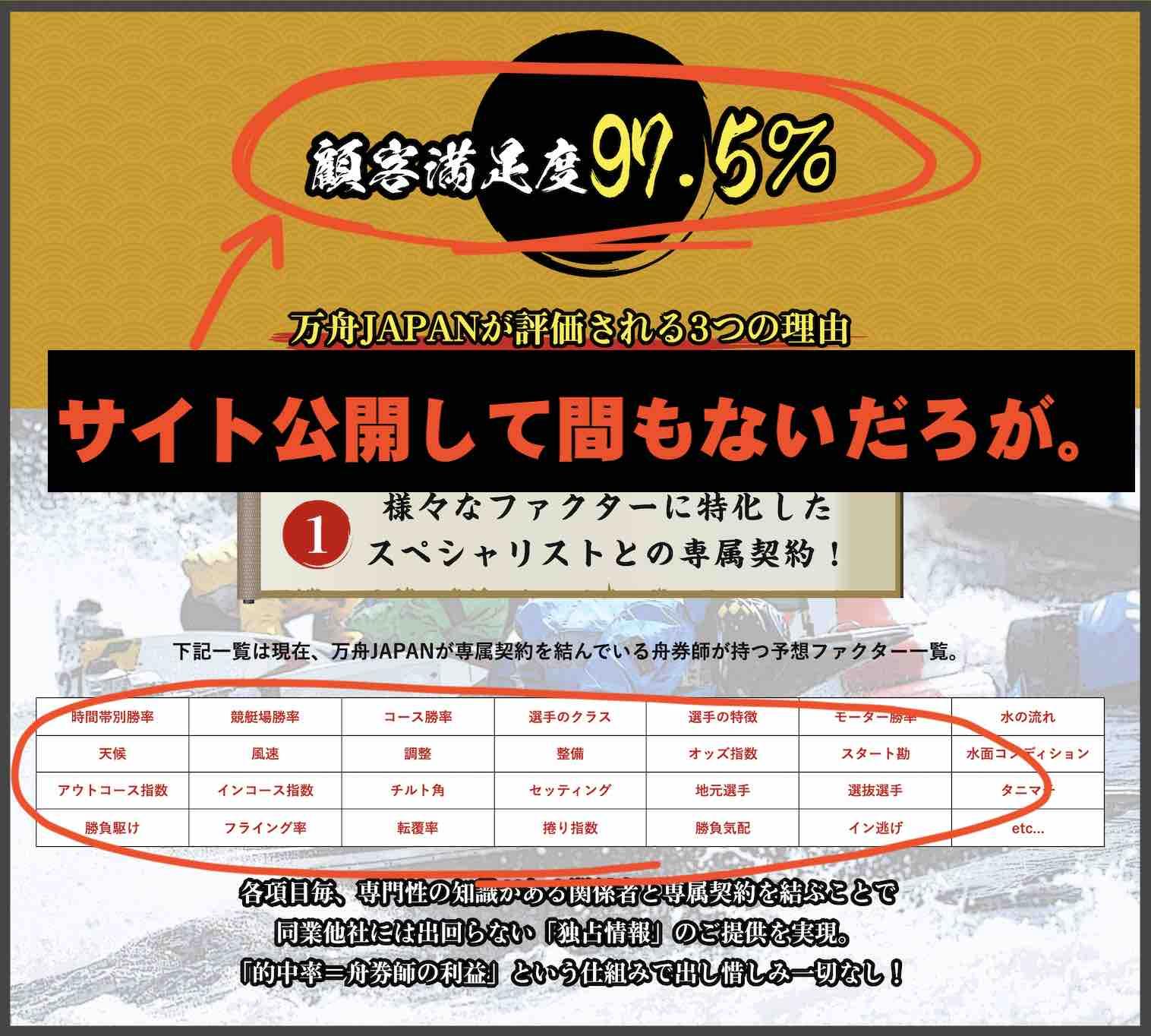 万舟JAPAN(万舟ジャパン)という競艇予想サイト(ボートレース予想サイト)の非会員TOPの戯言