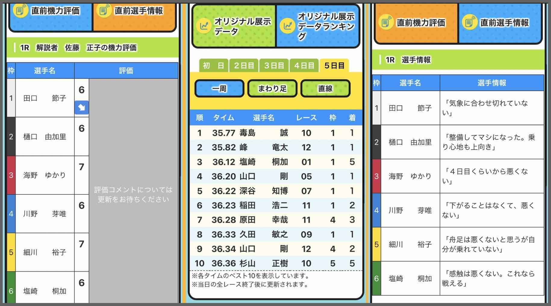 競艇予想、ボートレース予想のレジャチャンサプリでレース直前に更新される情報