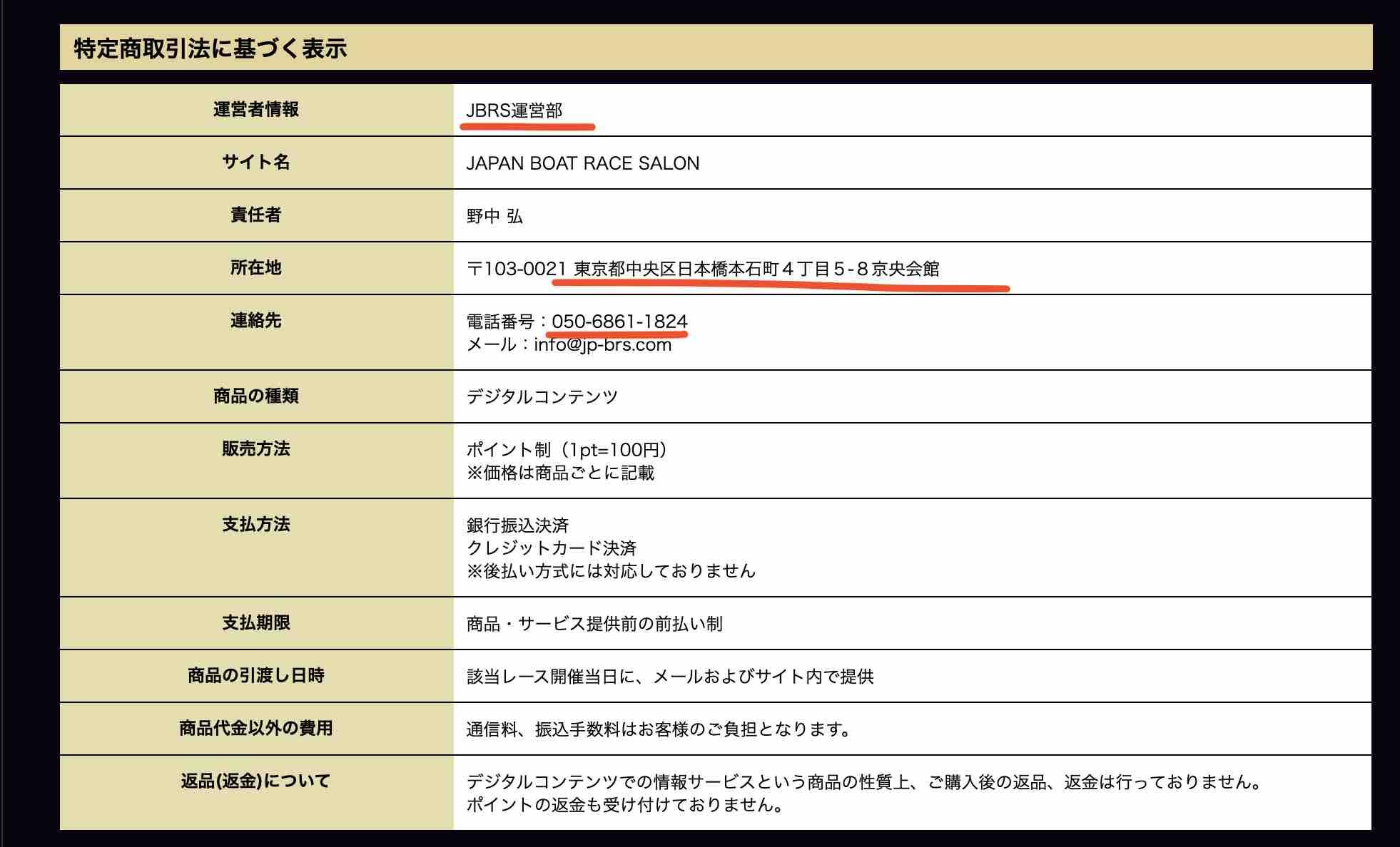 ジャパンボートレースサロン(JAPAN-BOATRACE-SALON)という競艇予想サイトの特商法