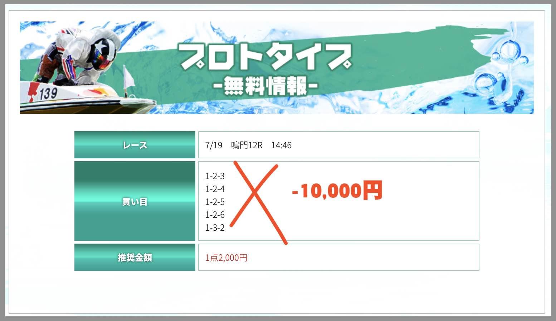SIXBOAT(シックスボート)という競艇予想サイトの無料予想(無料情報)の抜き打ち検証