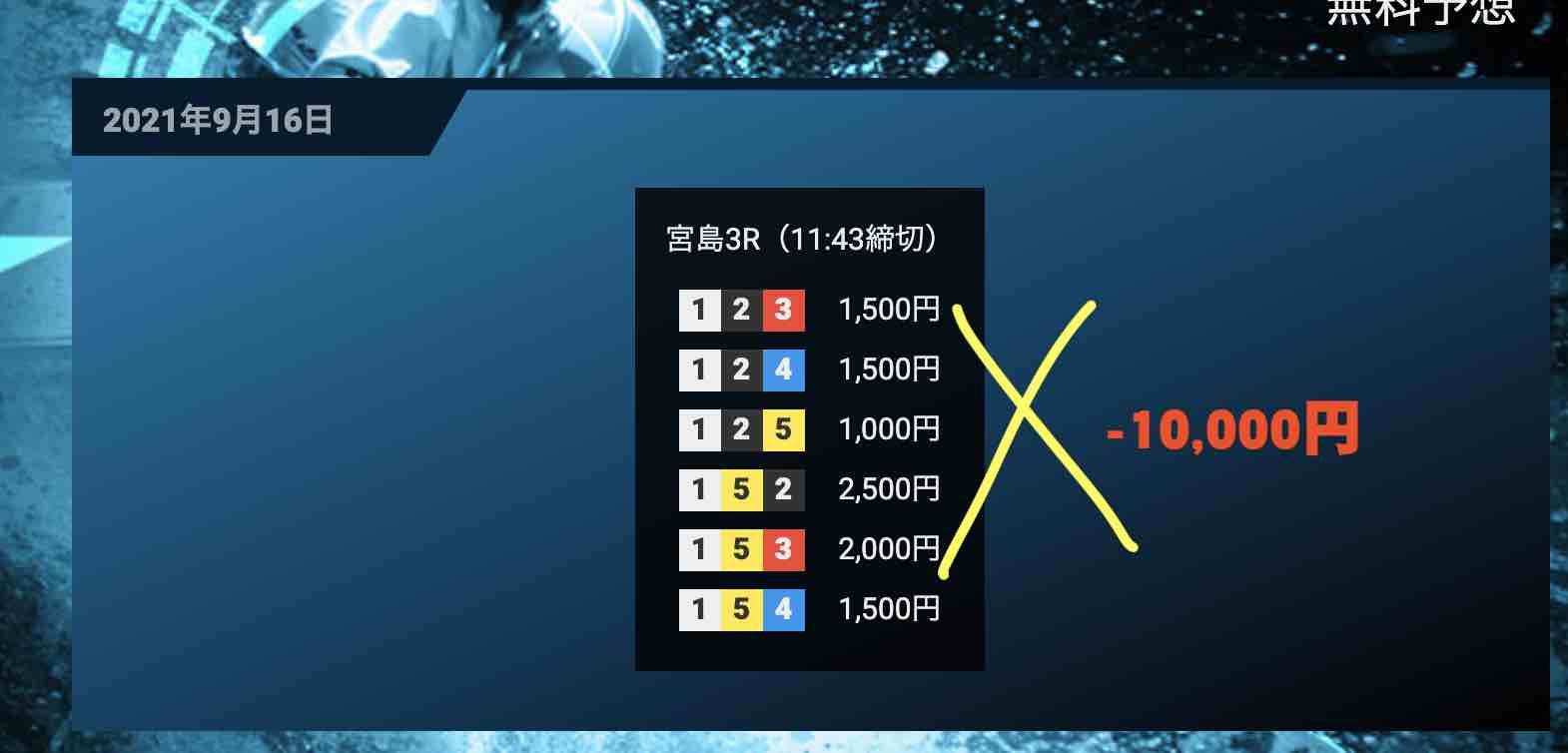 競艇ロックオンという競艇予想サイトの無料予想の抜き打ち検証