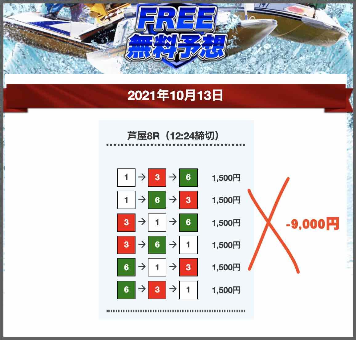 ボートワンという競艇予想サイトの無料予想の抜き打ち検証